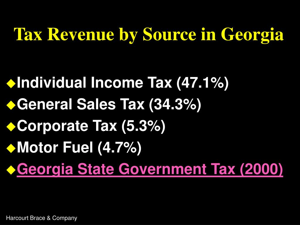 Tax Revenue by Source in Georgia