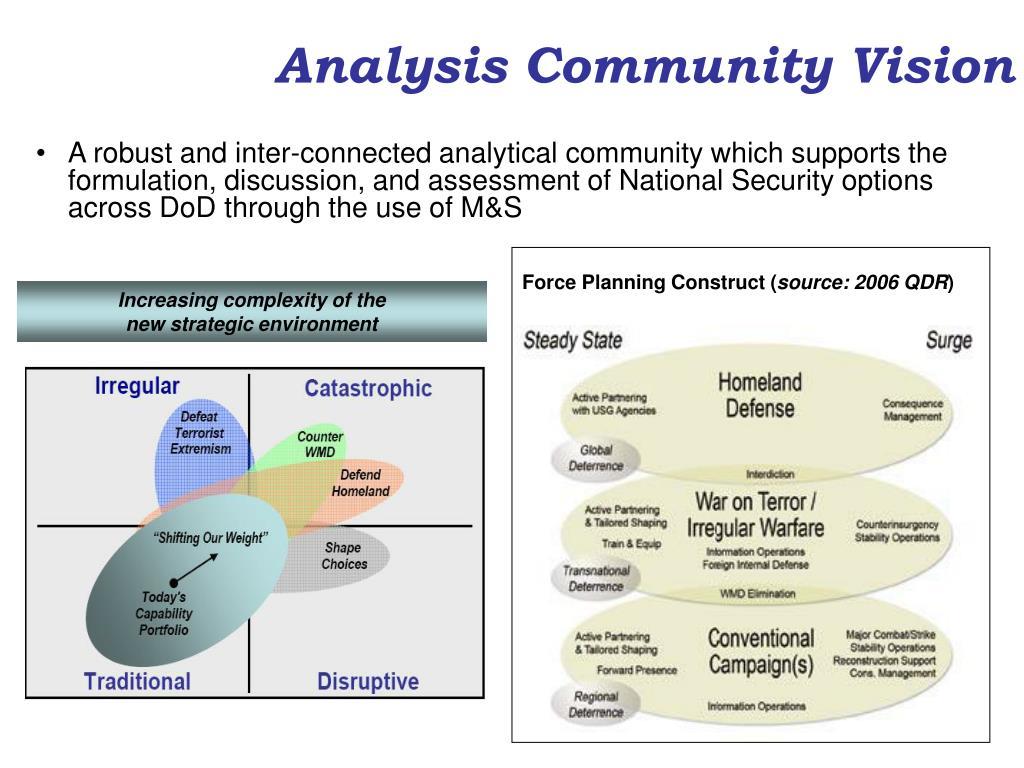 Analysis Community Vision