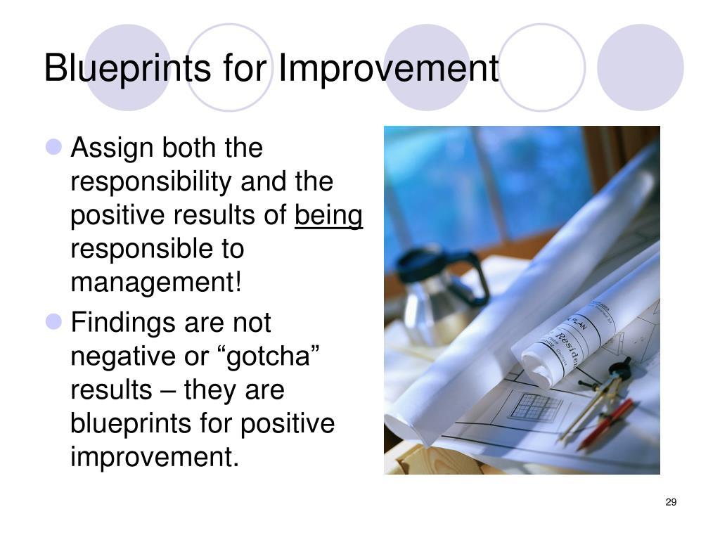 Blueprints for Improvement