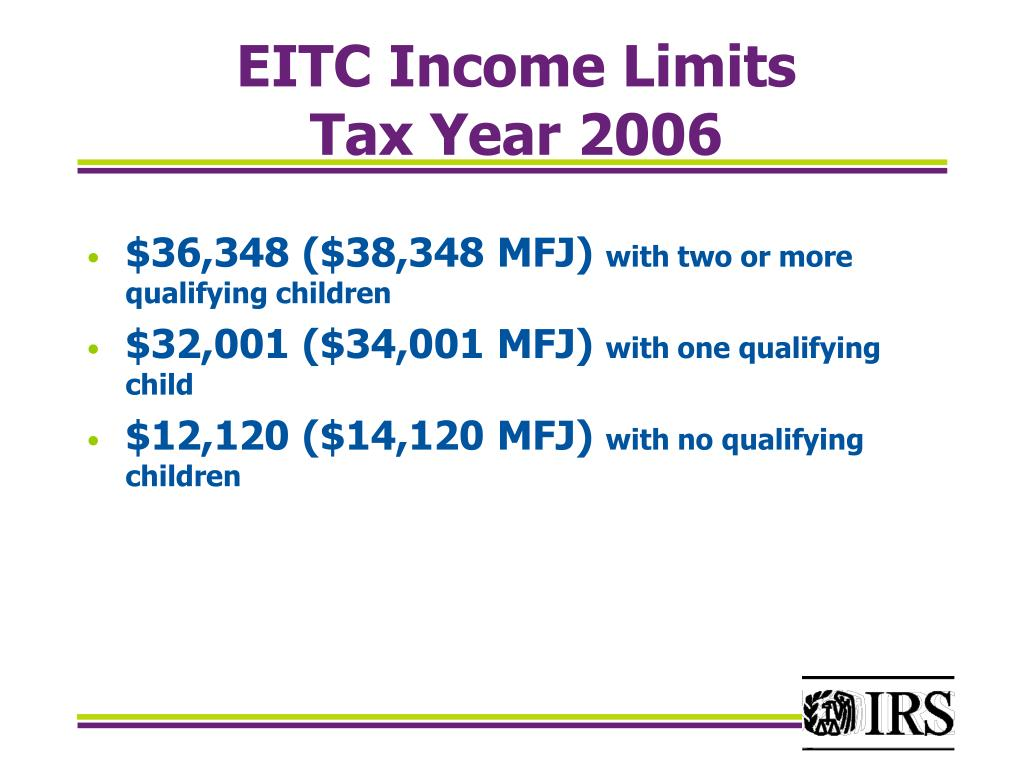 EITC Income Limits