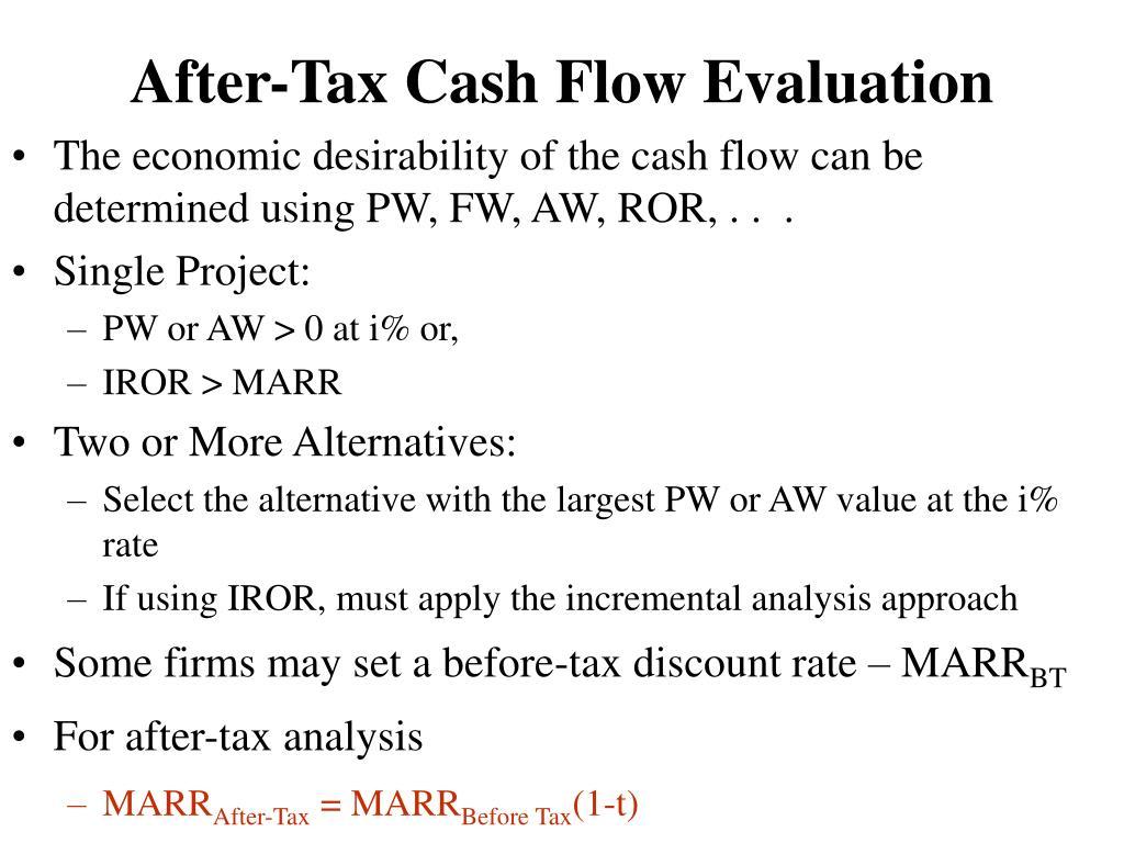 After-Tax Cash Flow Evaluation