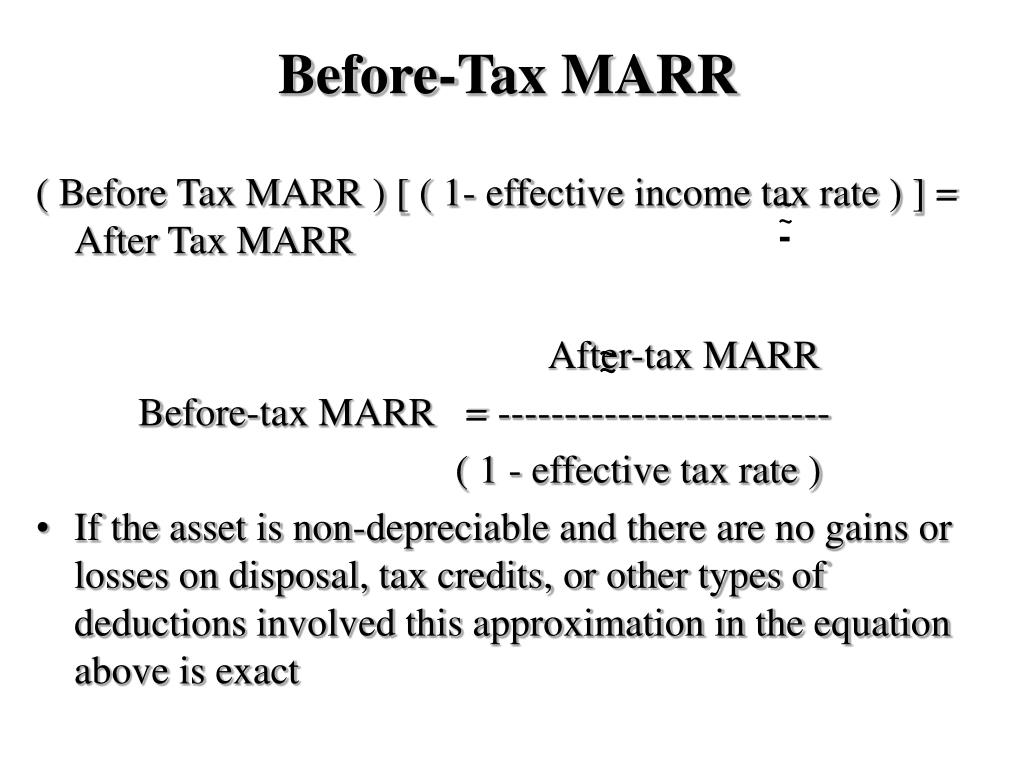 Before-Tax MARR