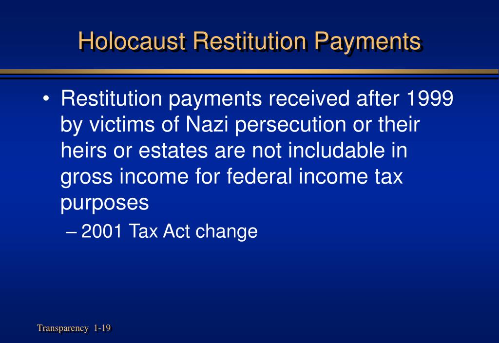 Holocaust Restitution Payments