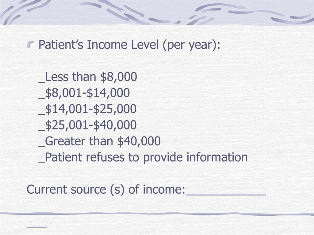 Patient's Income Level (per year):