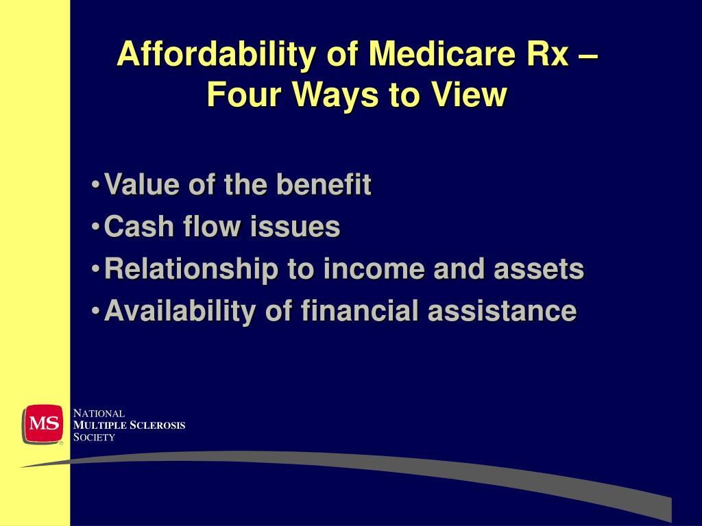 Affordability of Medicare Rx –