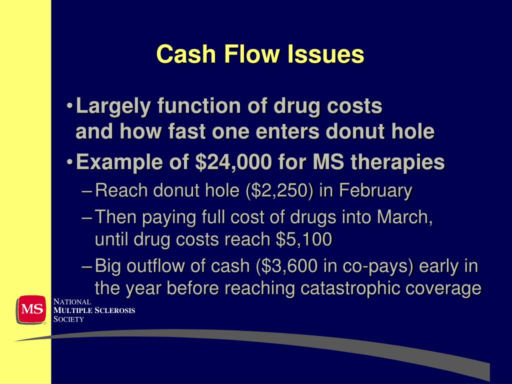 Cash Flow Issues