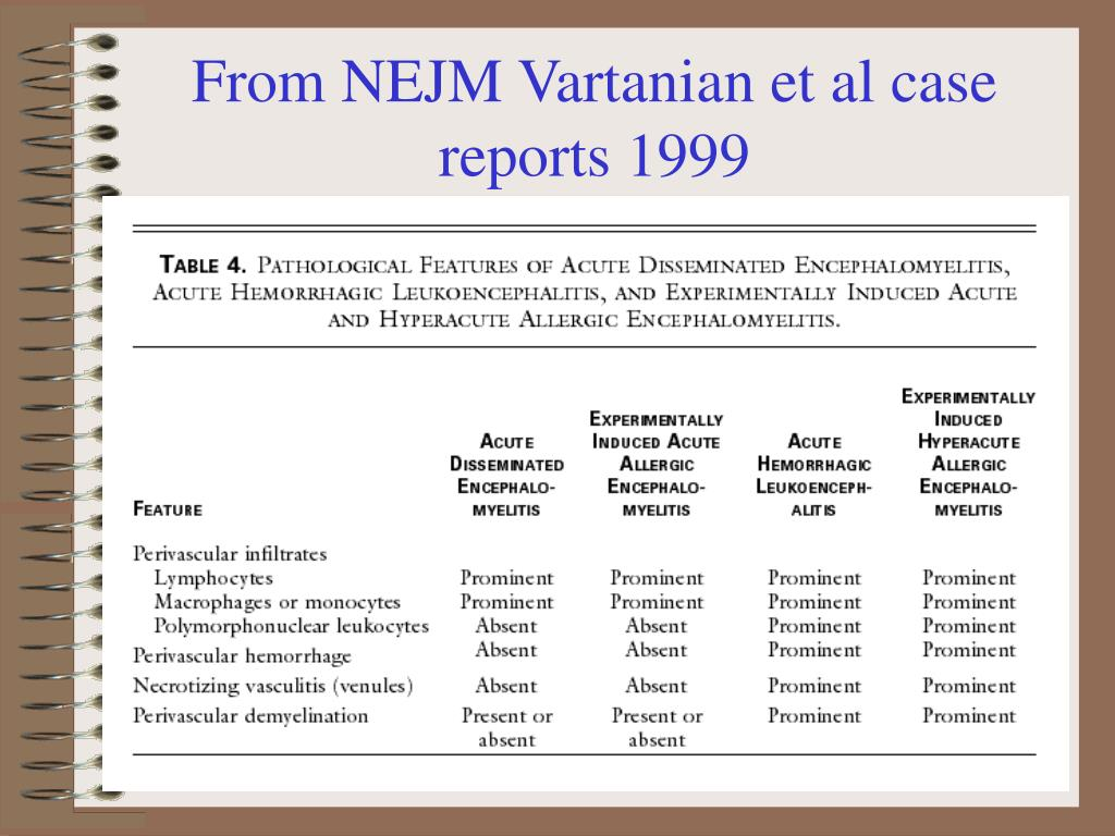From NEJM Vartanian et al case reports 1999