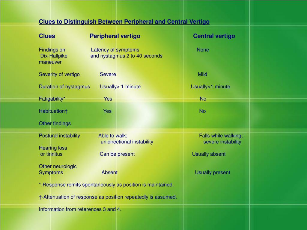 Clues to Distinguish Between Peripheral and Central Vertigo