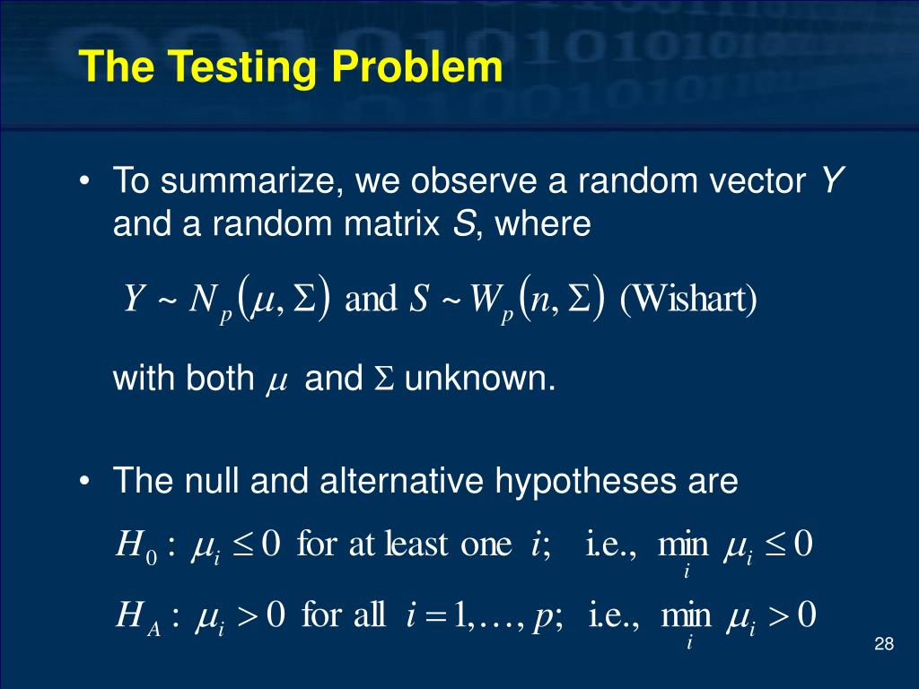 The Testing Problem