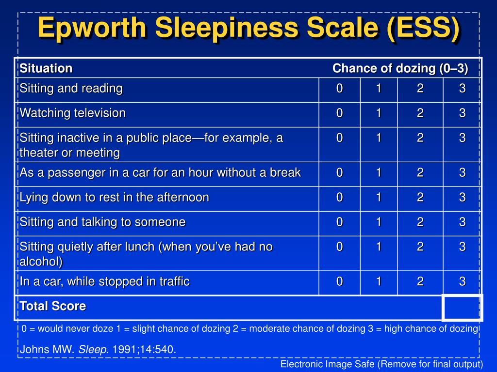 Epworth Sleepiness Scale (ESS)