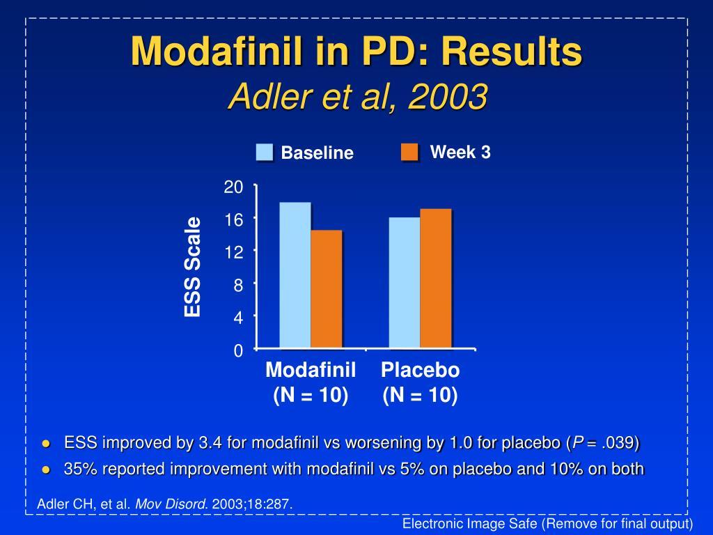 Modafinil in PD: Results