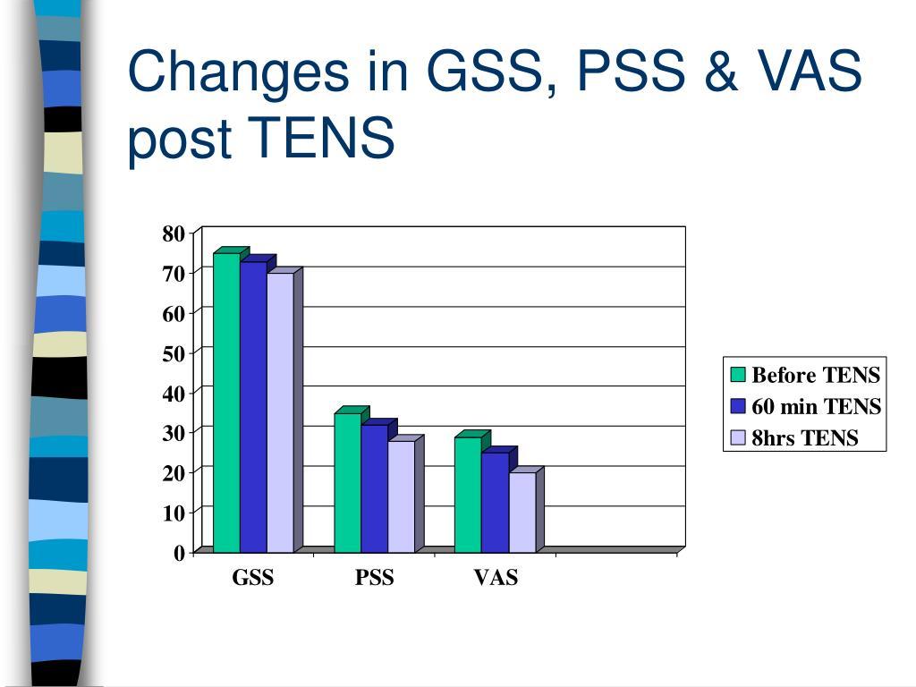 Changes in GSS, PSS & VAS post TENS