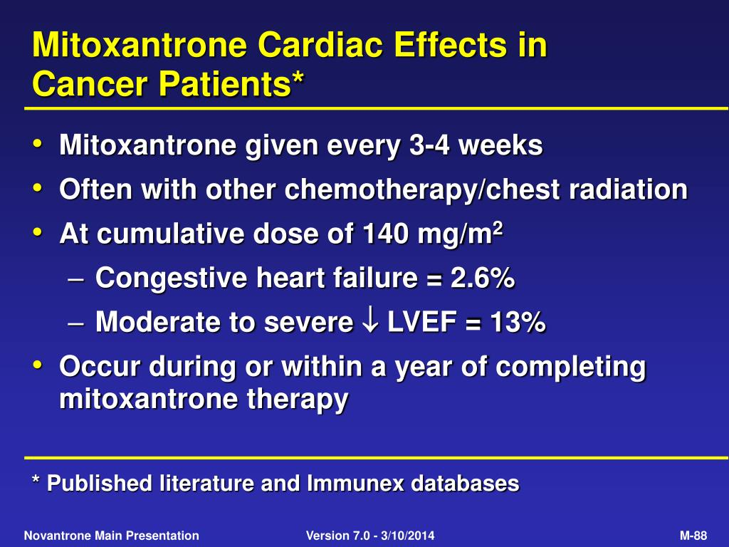 Mitoxantrone Cardiac Effects in