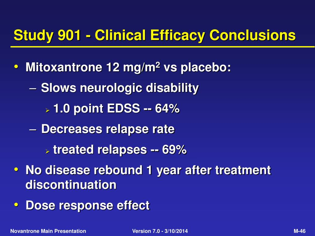Study 901 - Clinical Efficacy Conclusions