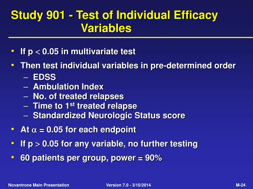 Study 901 - Test of Individual Efficacy Variables