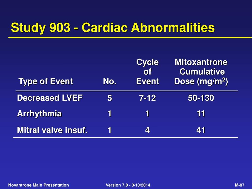 Study 903 - Cardiac Abnormalities
