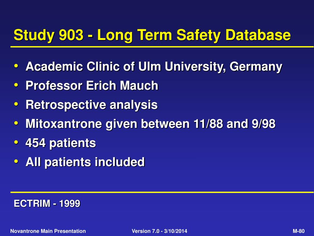 Study 903 - Long Term Safety Database