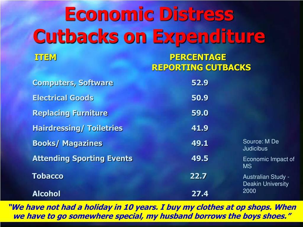 Economic Distress