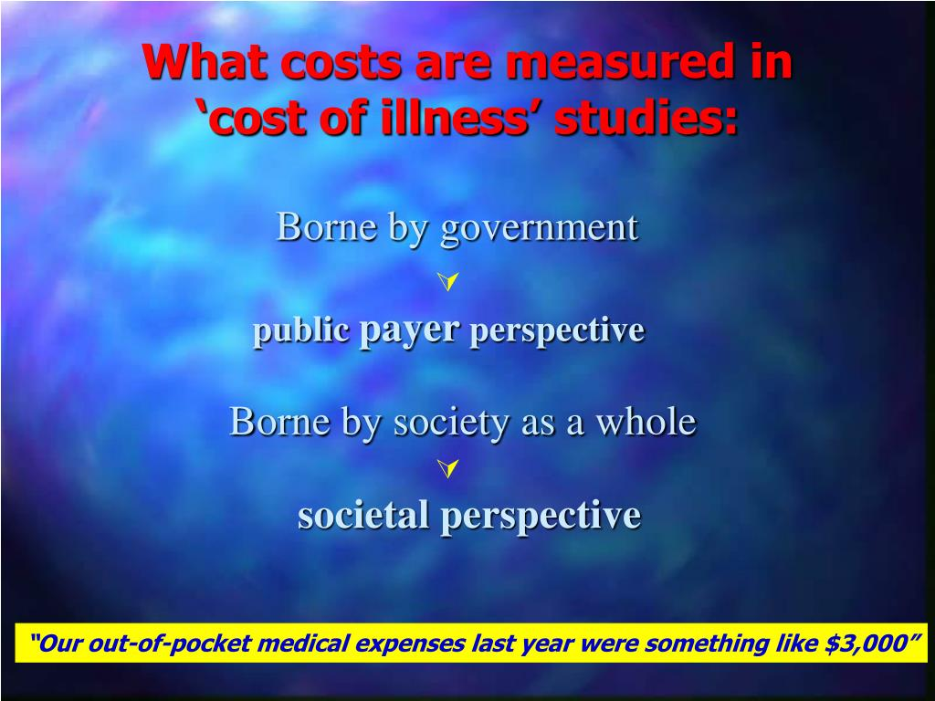 What costs are measured in