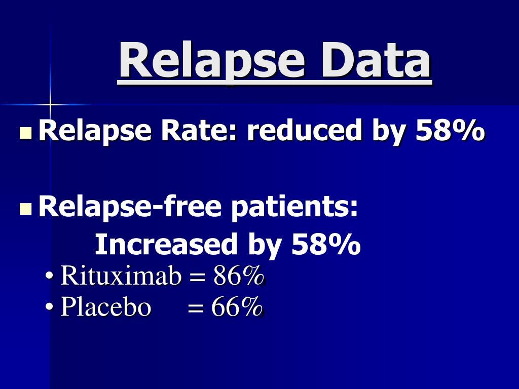 Relapse Data