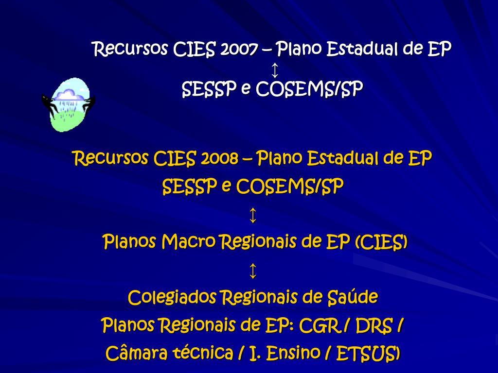 Recursos CIES 2007 – Plano Estadual de EP