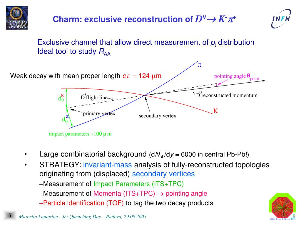 Charm: exclusive reconstruction of