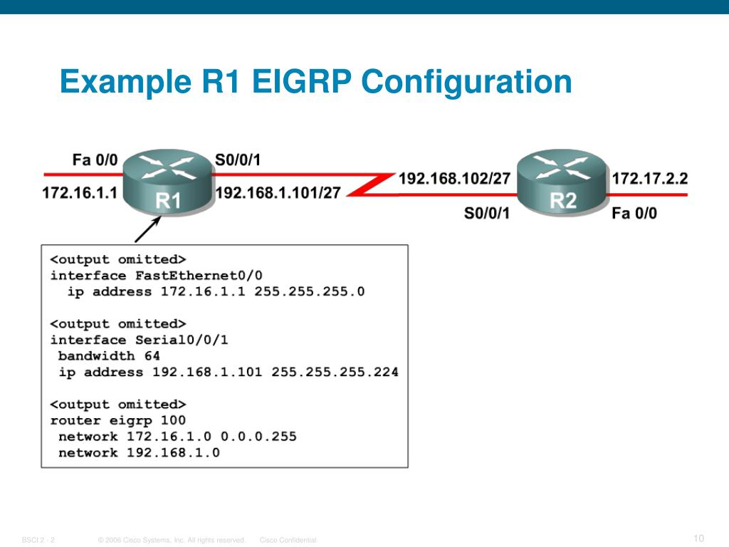 Example R1 EIGRP Configuration