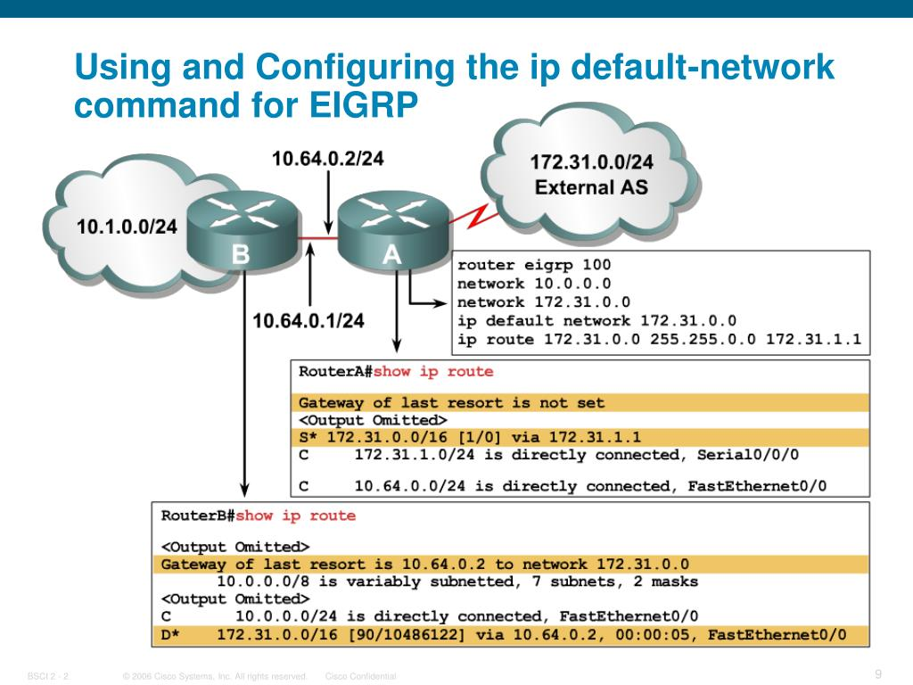 Using and Configuring the ip default-network command for EIGRP