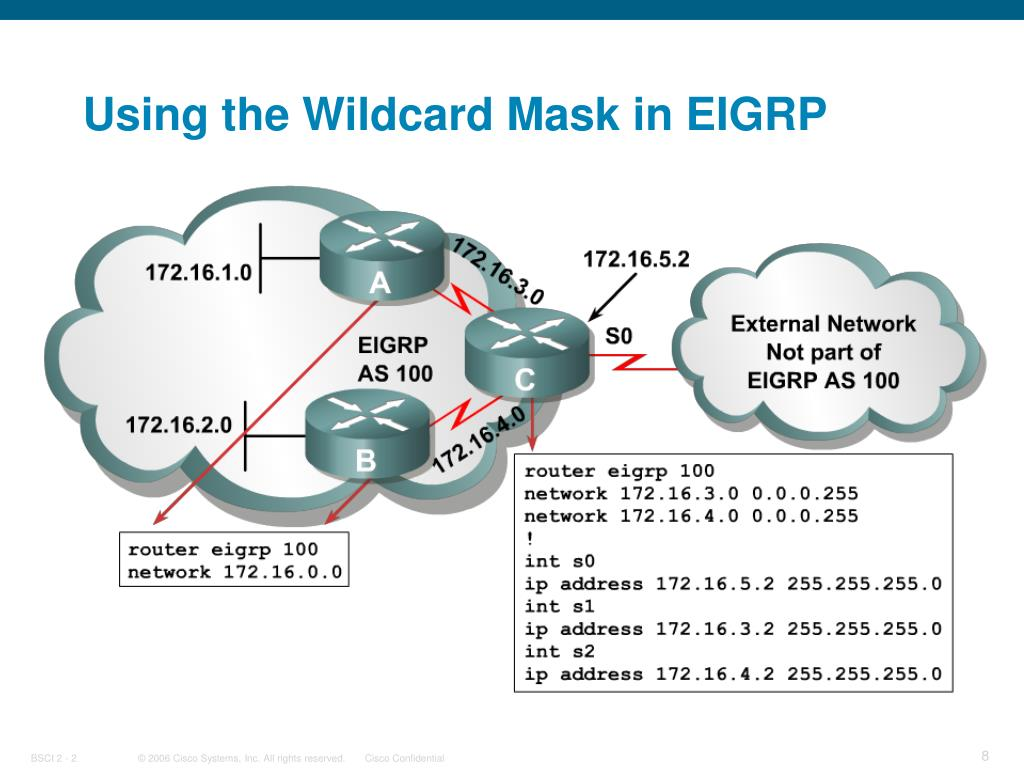 Using the Wildcard Mask in EIGRP