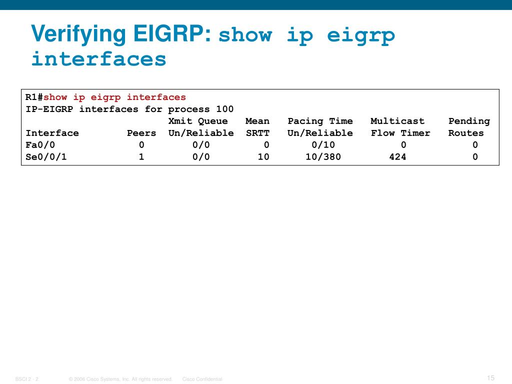 Verifying EIGRP: