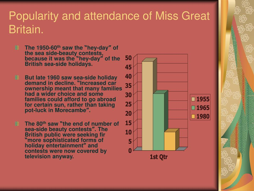 Popularity and attendance of Miss Great Britain.