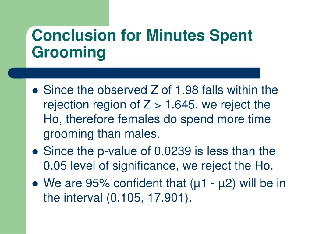 Conclusion for Minutes Spent Grooming