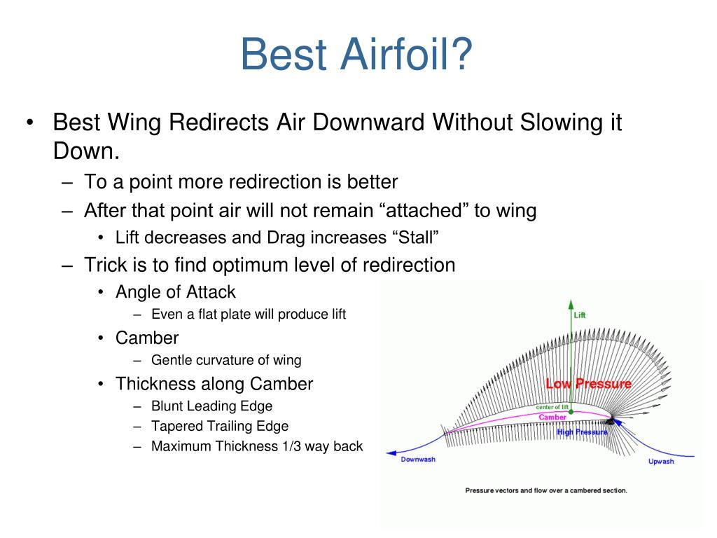 Best Airfoil?