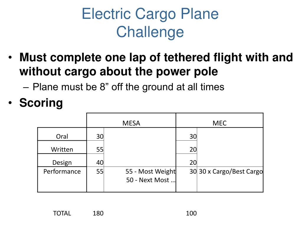 Electric Cargo Plane Challenge