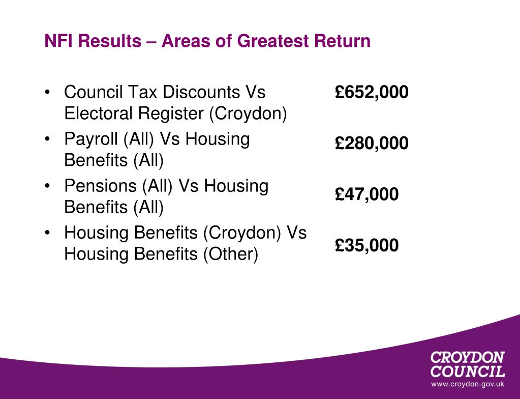 Council Tax Discounts Vs Electoral Register (Croydon)
