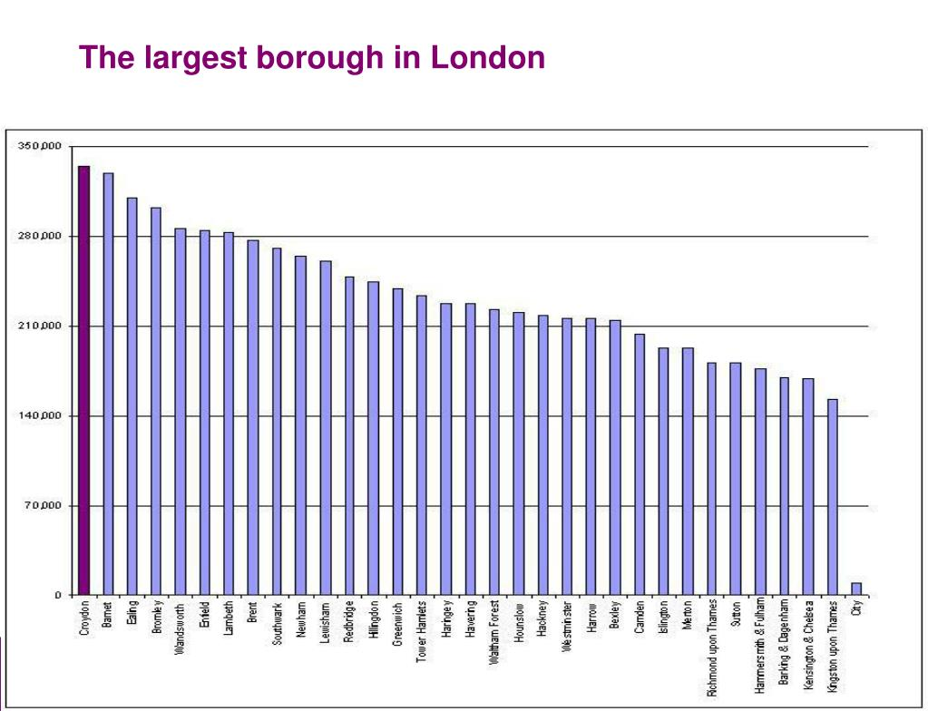 The largest borough in London