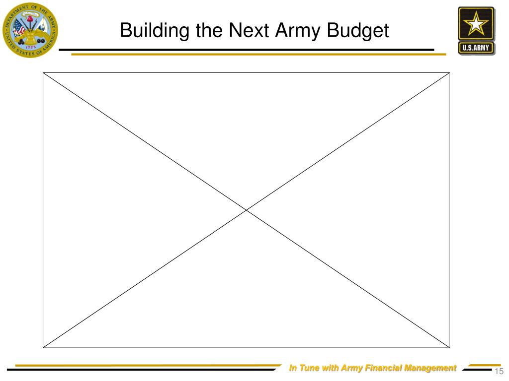 Building the Next Army Budget