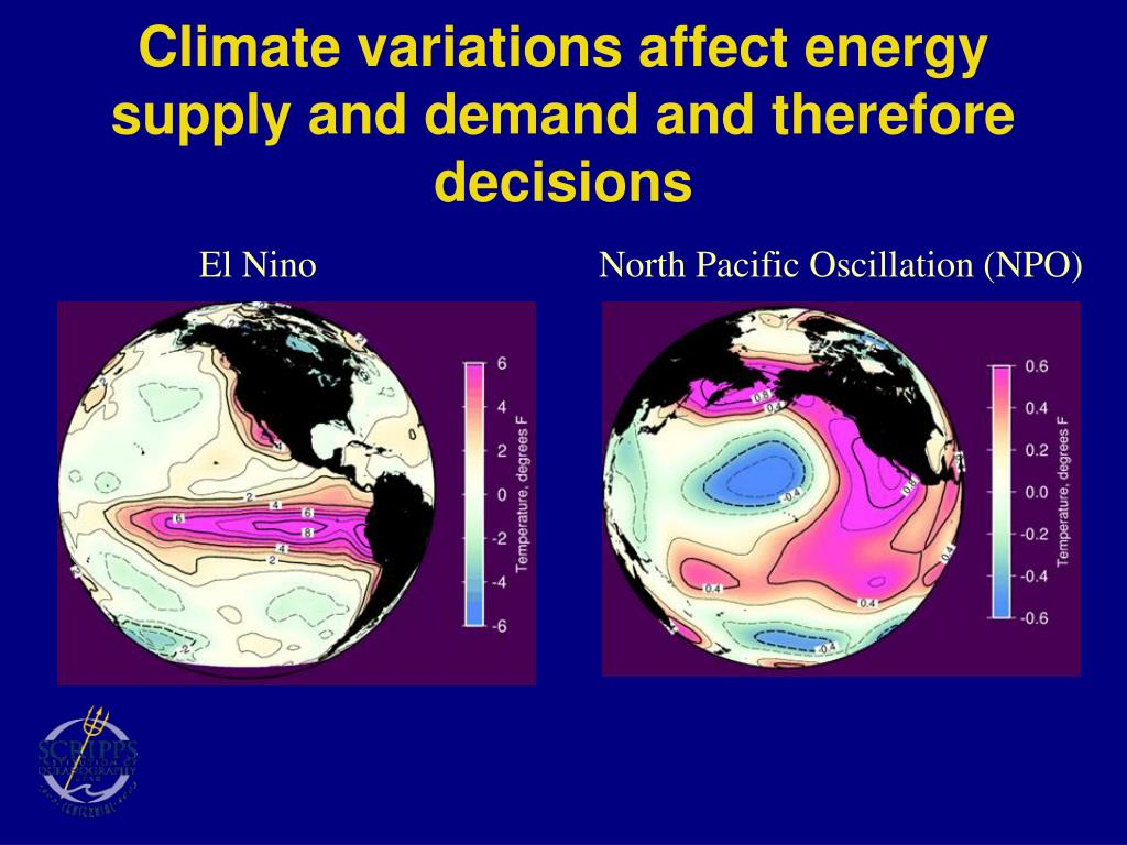 Climate variations affect energy supply and demand and therefore decisions