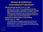 human architecture international framework