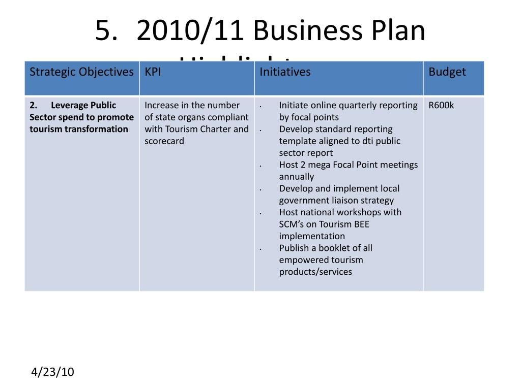 5.	2010/11 Business Plan Highlights