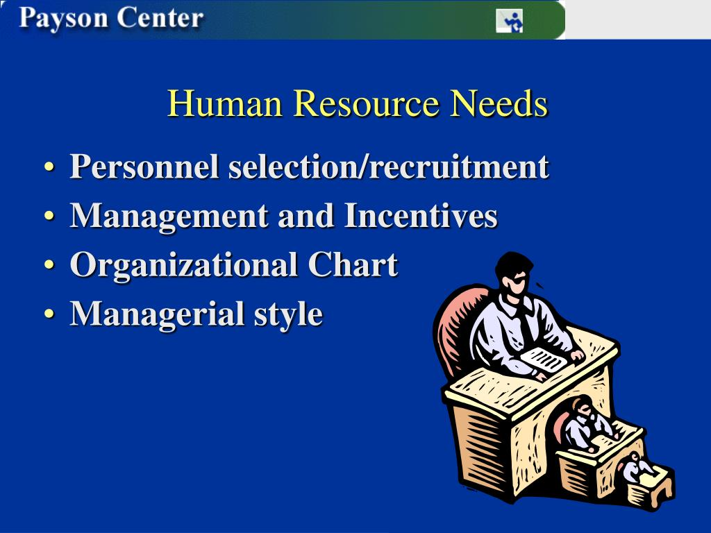 Human Resource Needs