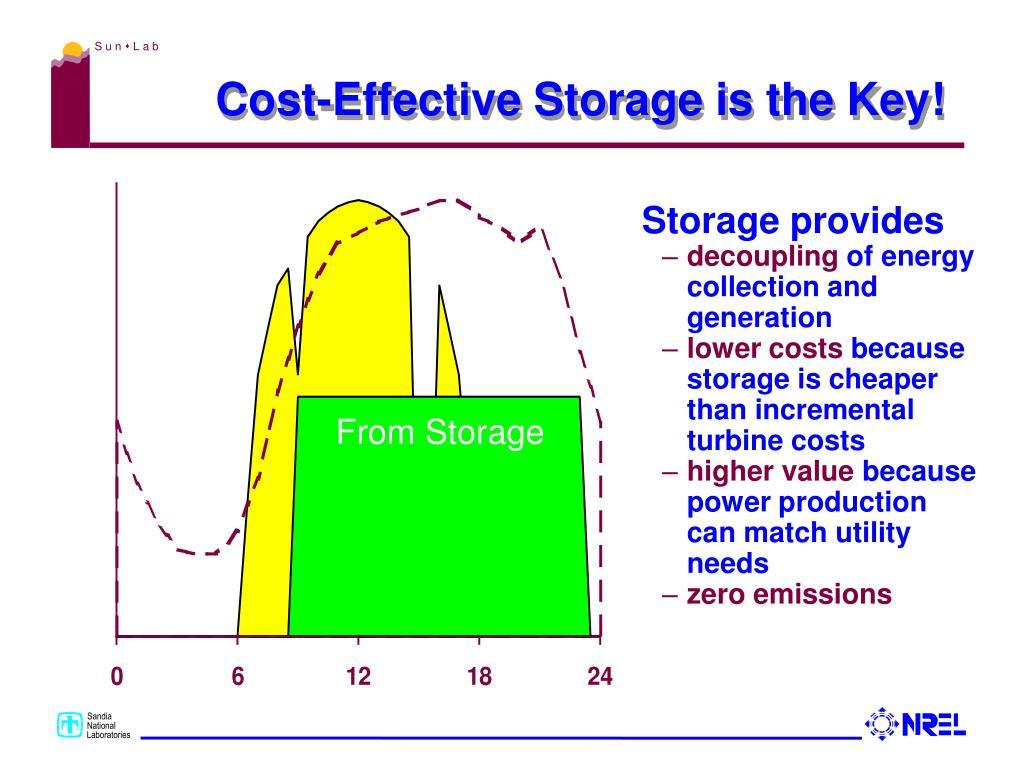 Storage provides