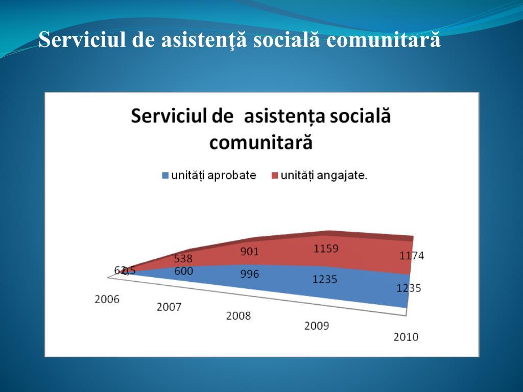 Serviciul de asistenţă socială comunitară