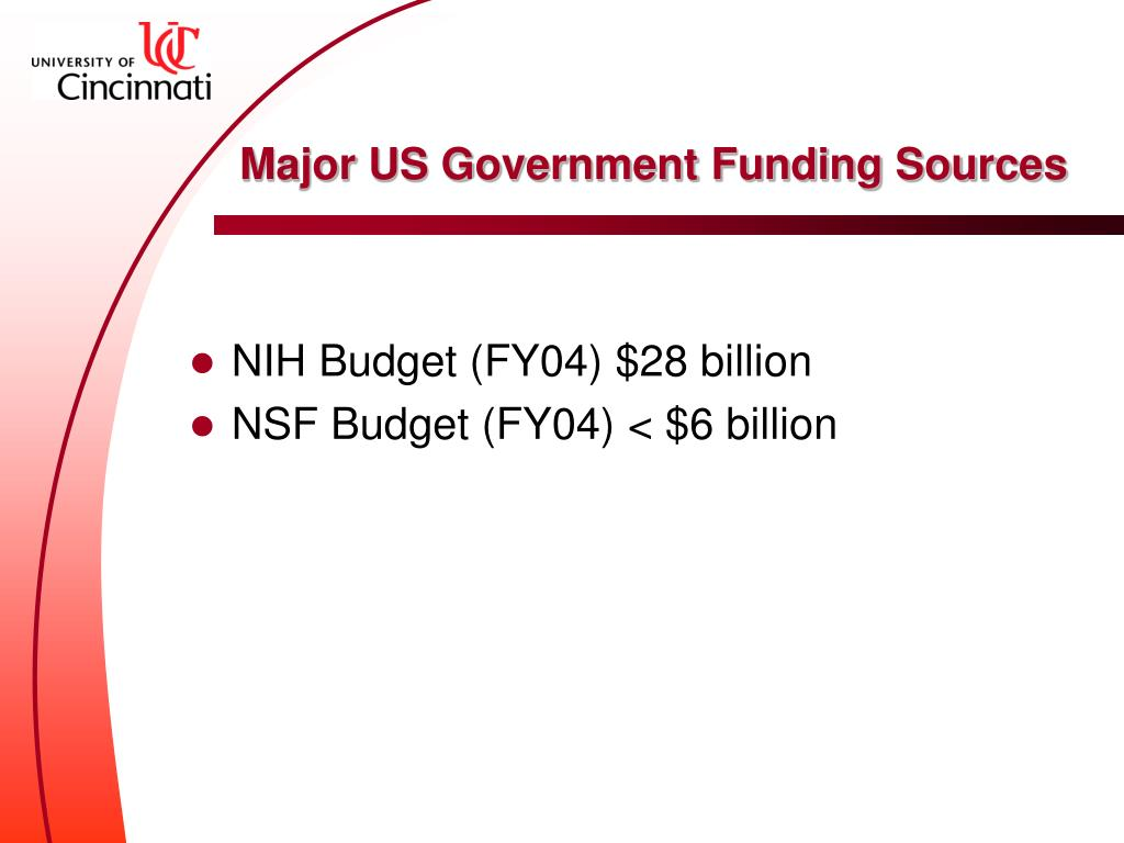 Major US Government Funding Sources