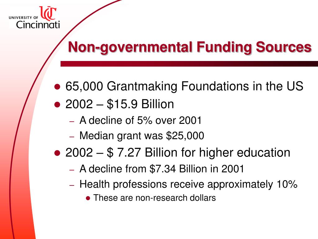 Non-governmental Funding Sources