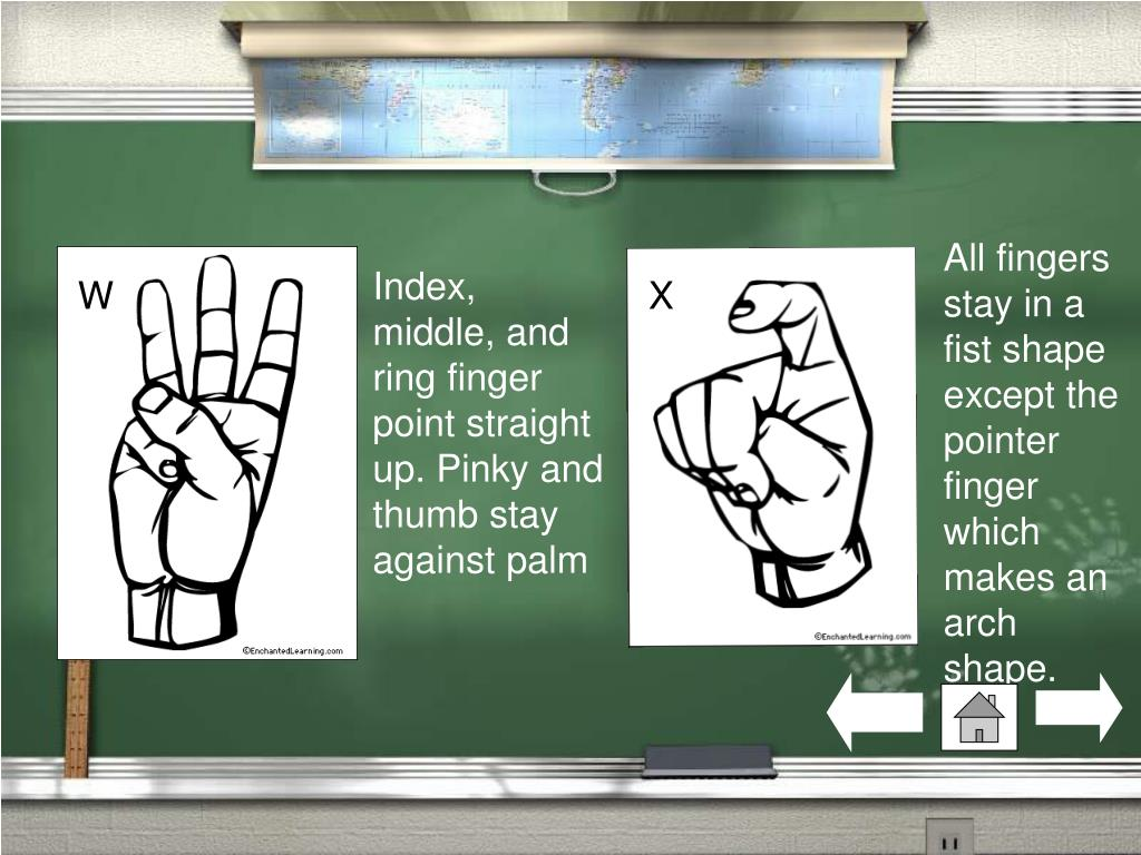 All fingers stay in a fist shape except the pointer finger which makes an arch shape.