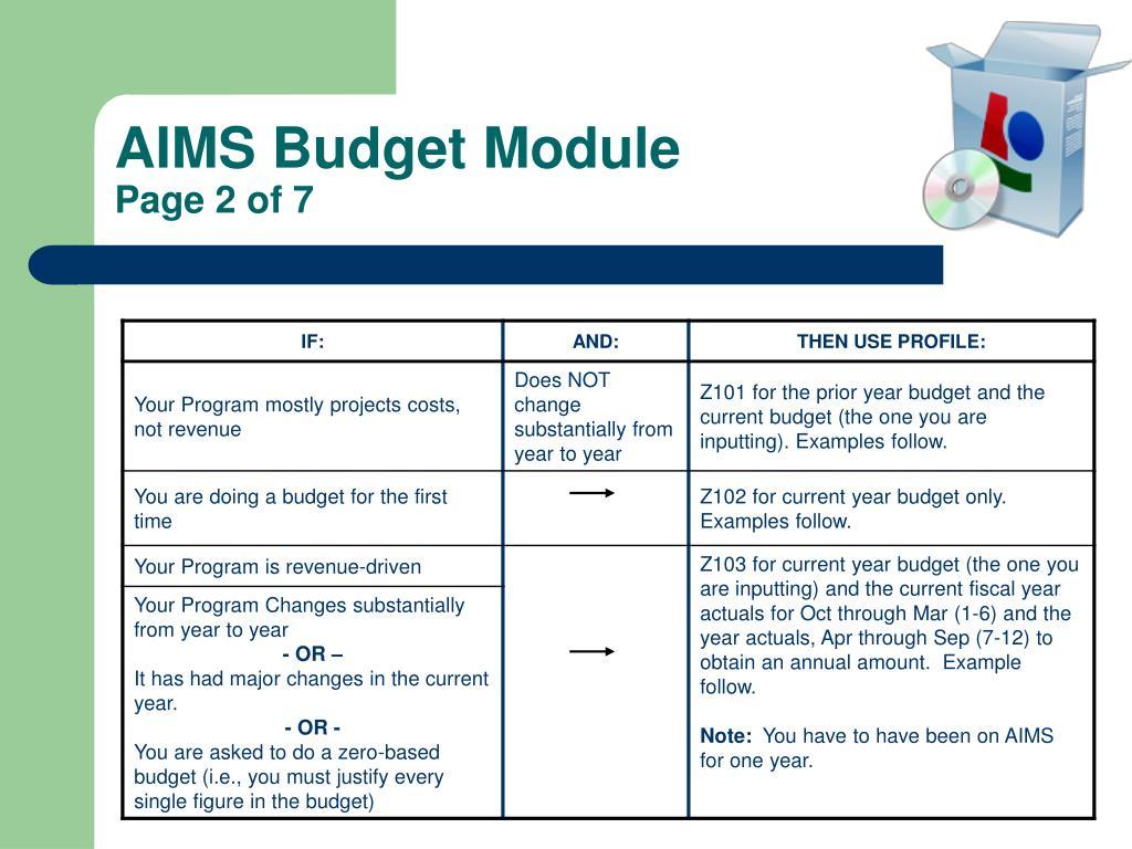 AIMS Budget Module
