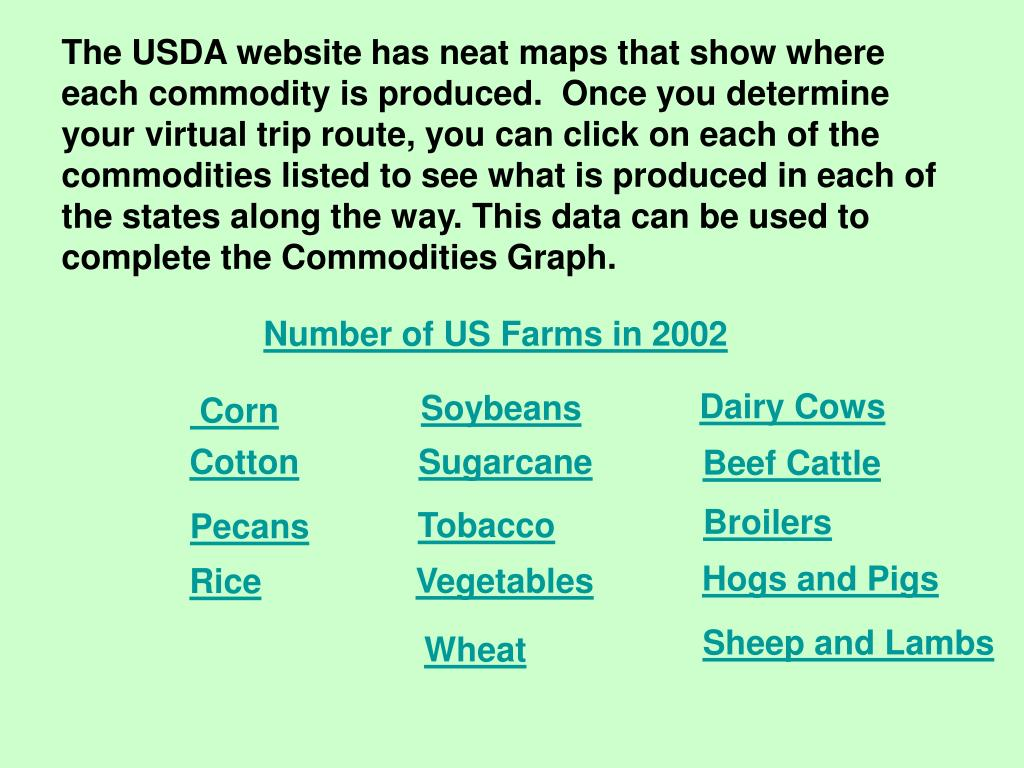 The USDA website has neat maps that show where each commodity is produced.  Once you determine your virtual trip route, you can click on each of the commodities listed to see what is produced in each of the states along the way. This data can be used to complete the Commodities Graph.