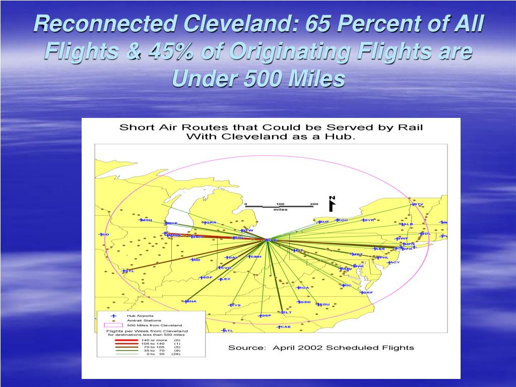 Reconnected Cleveland: 65 Percent of All Flights & 45% of Originating Flights are Under 500 Miles