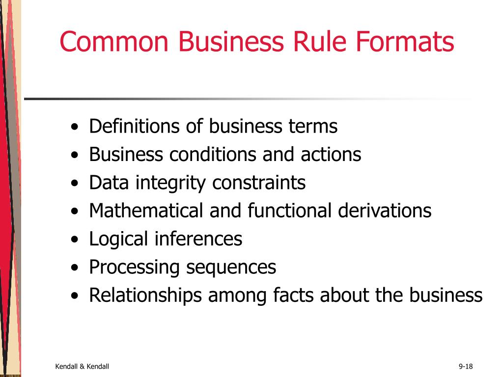 Common Business Rule Formats